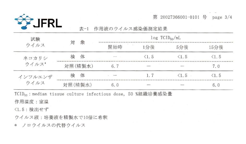 JFRL result report